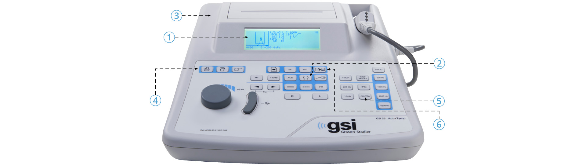 GSI 39 Product Features